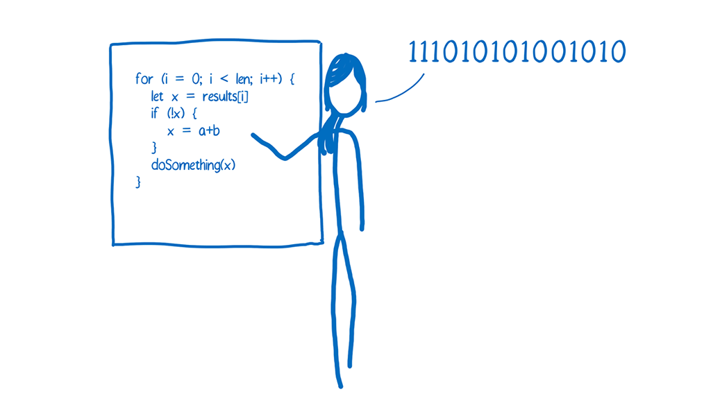 Personified JS engine looking at JS source code and speaking the equivalent bytes of machine code out loud