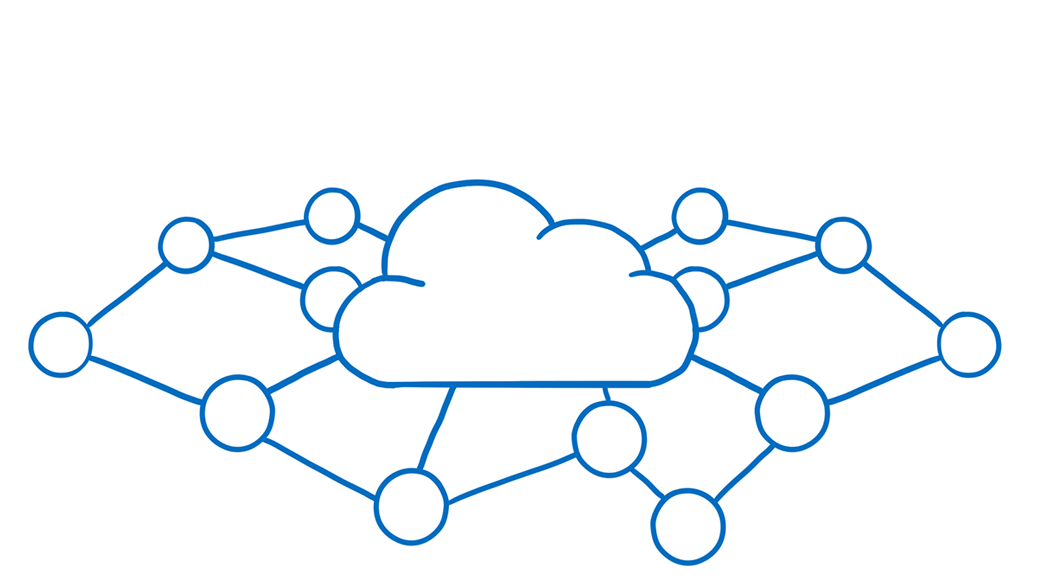 A picture of a cloud with lots of edge network nodes around it