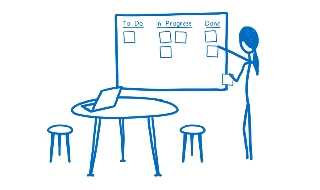 The JS engine moving cards across a Kanban board, all the way to the done position